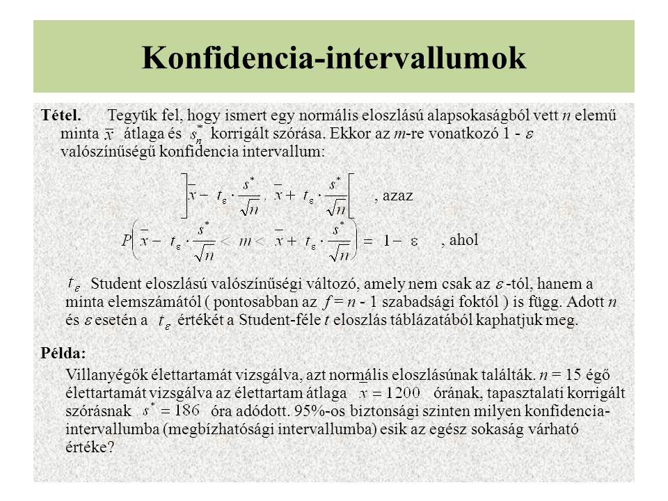 Konfidencia-intervallumok Tétel.Tegyük fel, hogy ismert egy normális eloszlású alapsokaságból vett n elemű minta átlaga és korrigált szórása.