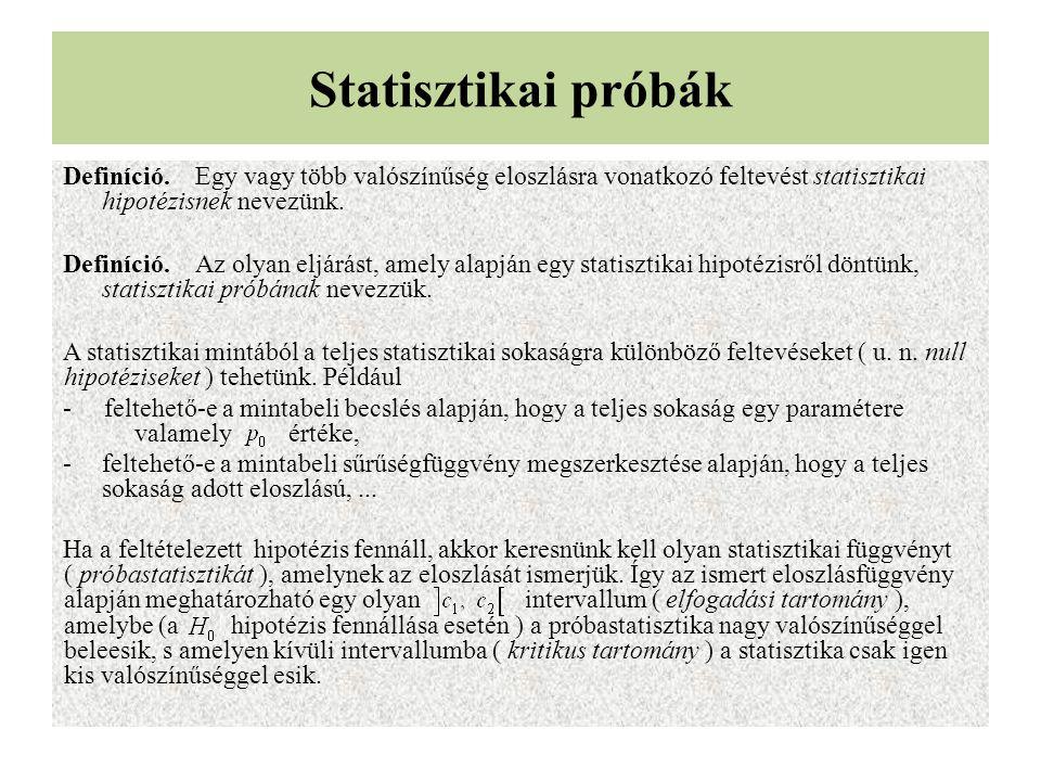 Statisztikai próbák Definíció.