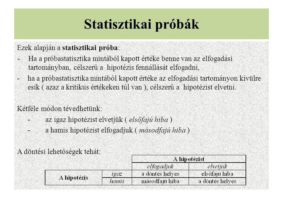 Statisztikai próbák Ezek alapján a statisztikai próba: - Ha a próbastatisztika mintából kapott értéke benne van az elfogadási tartományban, célszerű a hipotézis fennállását elfogadni, -ha a próbastatisztika mintából kapott értéke az elfogadási tartományon kívülre esik ( azaz a kritikus értékeken túl van ), célszerű a hipotézist elvetni.