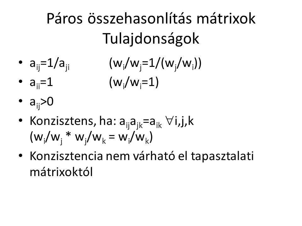 Páros összehasonlítás mátrixok Tulajdonságok a ij =1/a ji (w i /w j =1/(w j /w i )) a ii =1 (w i /w i =1) a ij >0 Konzisztens, ha: a ij a jk =a ik  i,j,k (w i /w j * w j /w k = w i /w k ) Konzisztencia nem várható el tapasztalati mátrixoktól