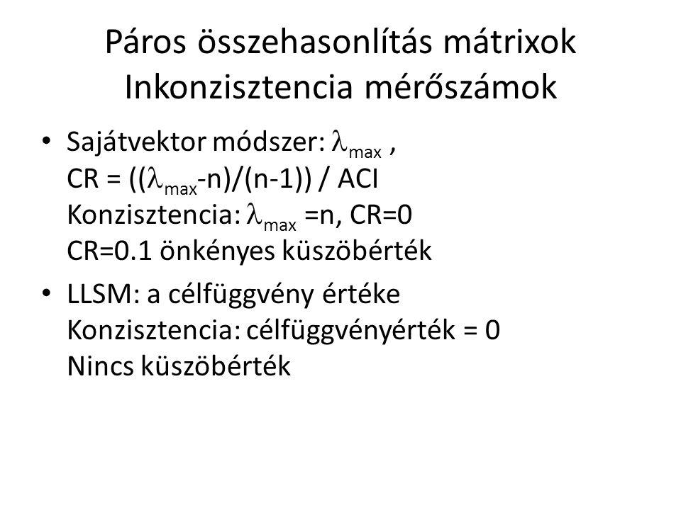 Páros összehasonlítás mátrixok Inkonzisztencia mérőszámok Sajátvektor módszer: max, CR = (( max -n)/(n-1)) / ACI Konzisztencia: max =n, CR=0 CR=0.1 önkényes küszöbérték LLSM: a célfüggvény értéke Konzisztencia: célfüggvényérték = 0 Nincs küszöbérték