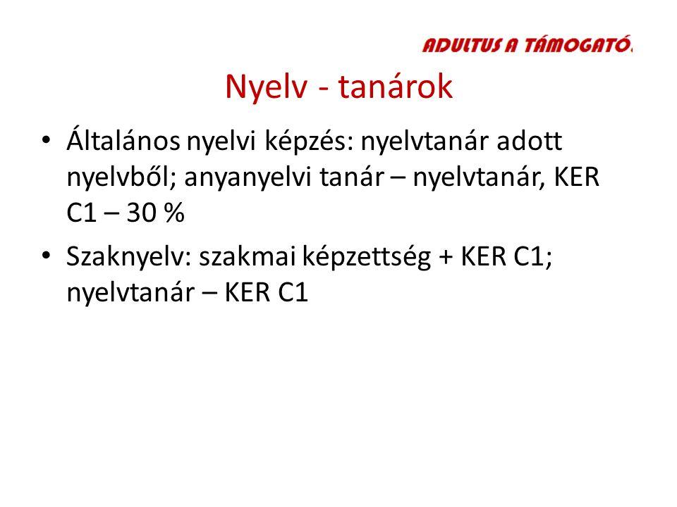 Nyelv - tanárok Általános nyelvi képzés: nyelvtanár adott nyelvből; anyanyelvi tanár – nyelvtanár, KER C1 – 30 % Szaknyelv: szakmai képzettség + KER C1; nyelvtanár – KER C1