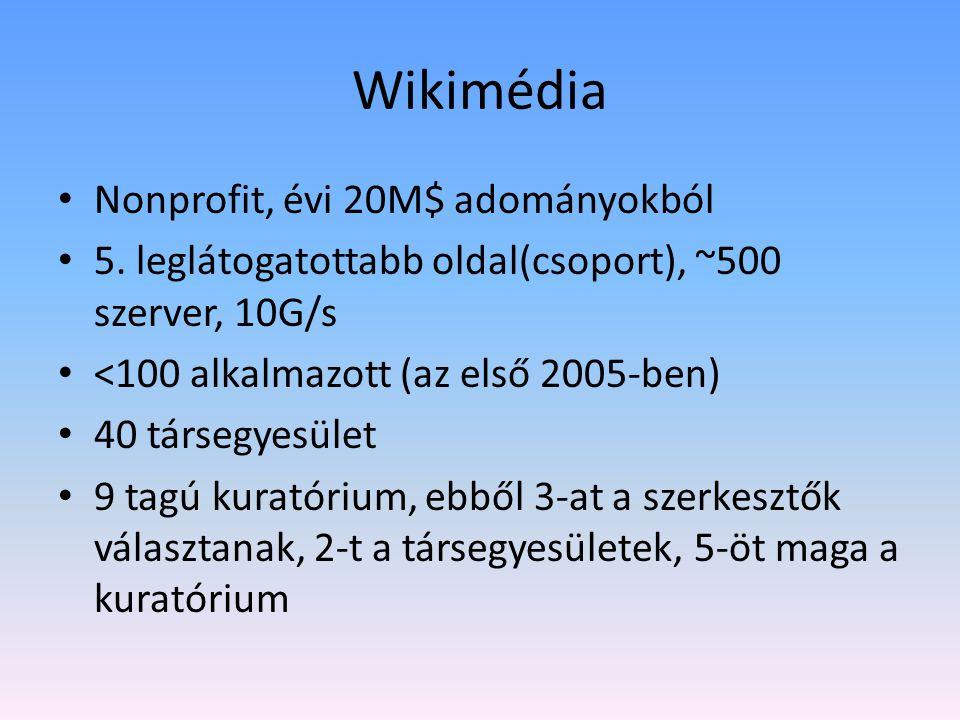 Magyar Wikipédia 215K szócikk, napi 60-70 új Havi 100K szerkesztés Szerkesztők:~500x havi 5 szerk, ~100x havi 100 Pár évvel ezelőtt 10-11.