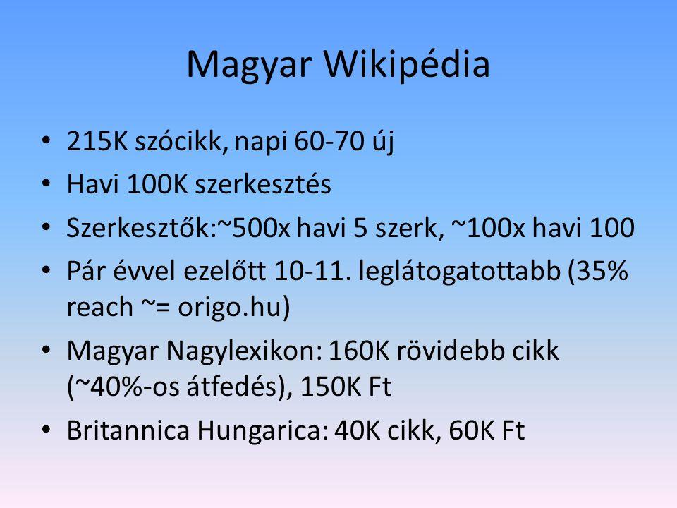 Saját wiki www.wikimatrix.org Wikipédia: Comparison_of_wiki_softwareComparison_of_wiki_software A Wikipédia szoftvere: MediaWiki – www.mediawiki.org www.mediawiki.org – bitnami.org/stack/mediawiki bitnami.org/stack/mediawiki