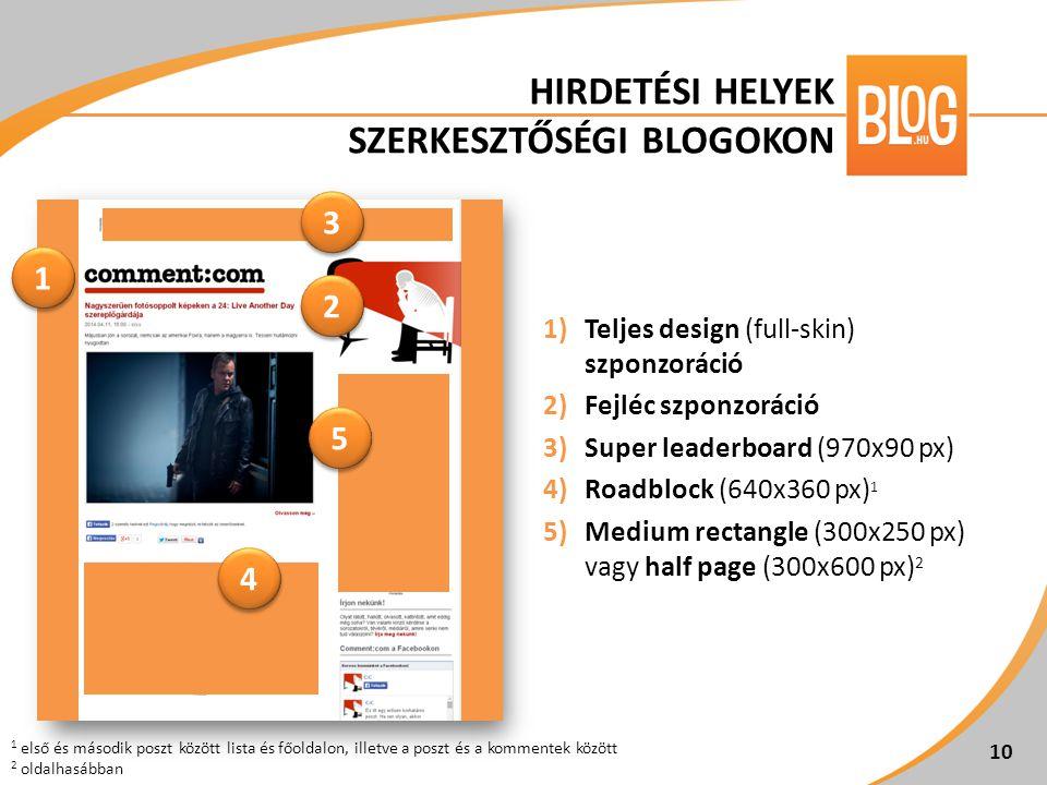 1 első és második poszt között lista és főoldalon, illetve a poszt és a kommentek között 2 oldalhasábban 10 1 1 2 2 3 3 1)Teljes design (full-skin) szponzoráció 2)Fejléc szponzoráció 3)Super leaderboard (970x90 px) 4)Roadblock (640x360 px) 1 5)Medium rectangle (300x250 px) vagy half page (300x600 px) 2 5 5 4 4 HIRDETÉSI HELYEK SZERKESZTŐSÉGI BLOGOKON