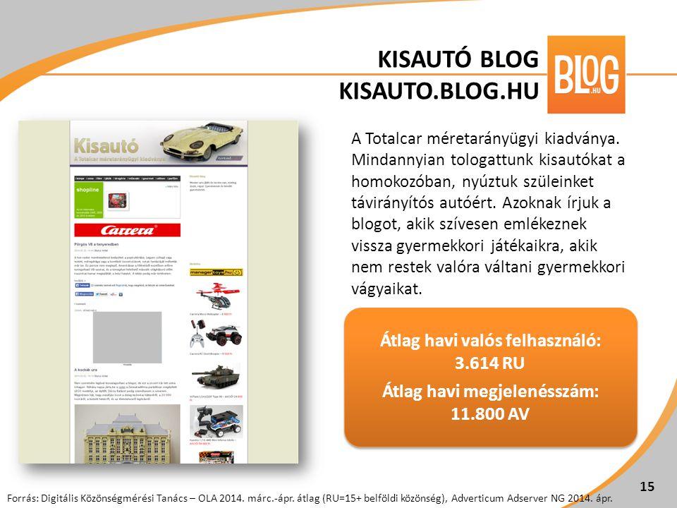 A Totalcar méretarányügyi kiadványa.