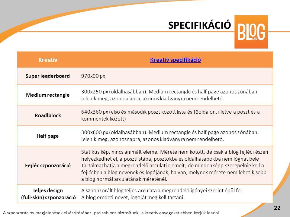 KreatívKreatív specifikáció Super leaderboard970x90 px Medium rectangle 300x250 px (oldalhasábban). Medium rectangle és half page azonos zónában jelen