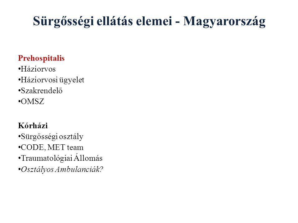 Sürgősségi ellátás elemei - Magyarország Prehospitalis Háziorvos Háziorvosi ügyelet Szakrendelő OMSZ Kórházi Sürgősségi osztály CODE, MET team Traumat
