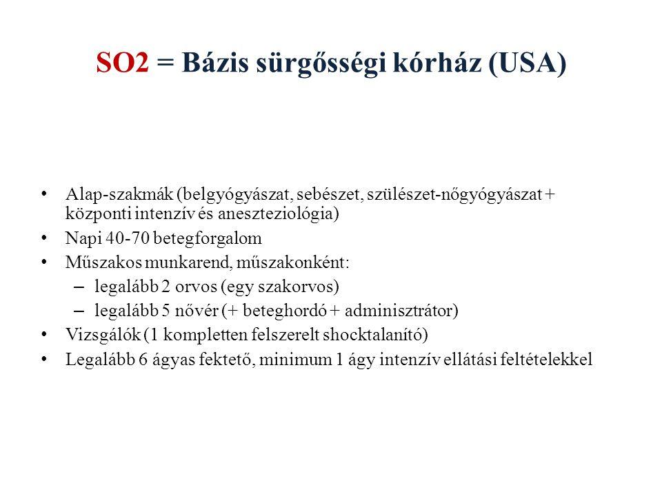 SO2 = Bázis sürgősségi kórház (USA) Alap-szakmák (belgyógyászat, sebészet, szülészet-nőgyógyászat + központi intenzív és aneszteziológia) Napi 40-70 b