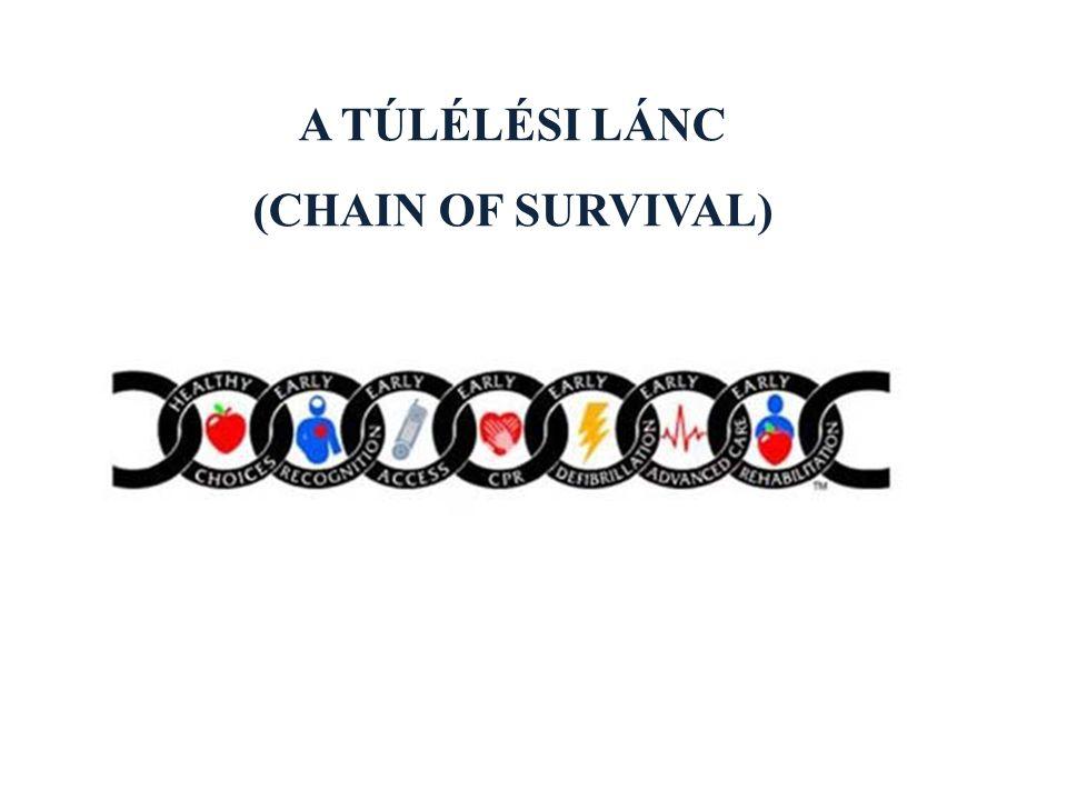 A TÚLÉLÉSI LÁNC (CHAIN OF SURVIVAL)