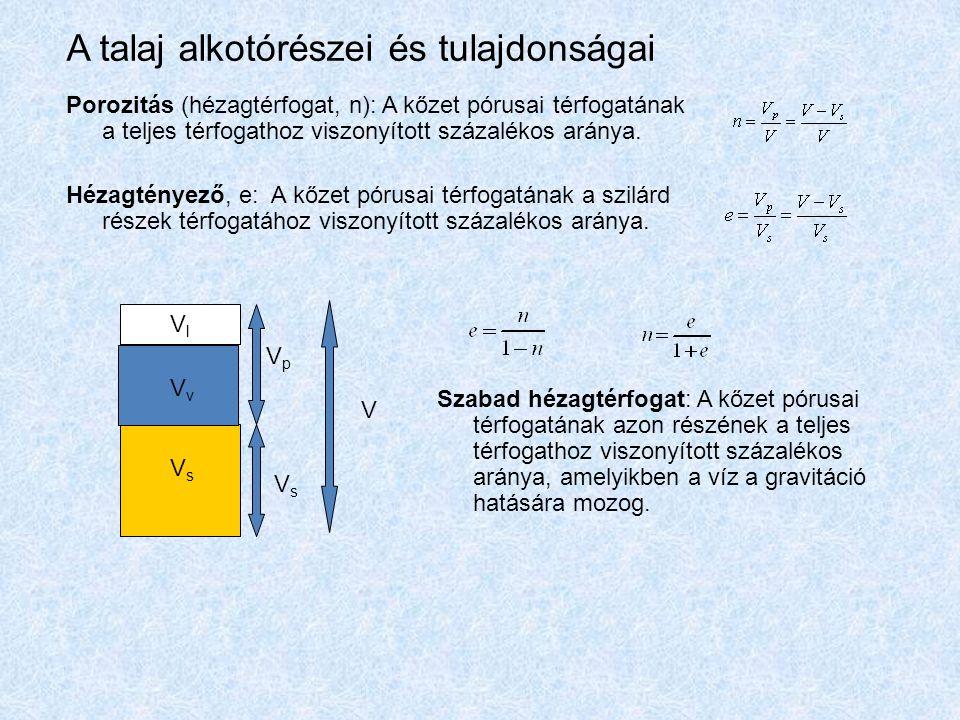 Porozitás (hézagtérfogat, n): A kőzet pórusai térfogatának a teljes térfogathoz viszonyított százalékos aránya. Hézagtényező, e: A kőzet pórusai térfo