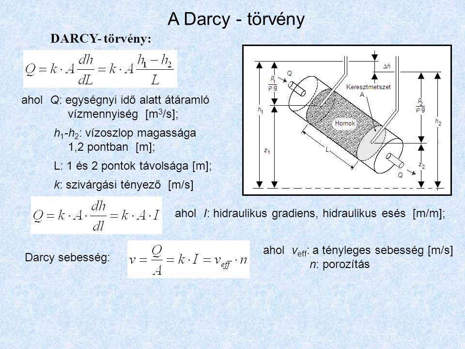 A Darcy - törvény ahol Q: egységnyi idő alatt átáramló vízmennyiség [m 3 /s]; h 1 -h 2 : vízoszlop magassága 1,2 pontban [m]; L: 1 és 2 pontok távolsá