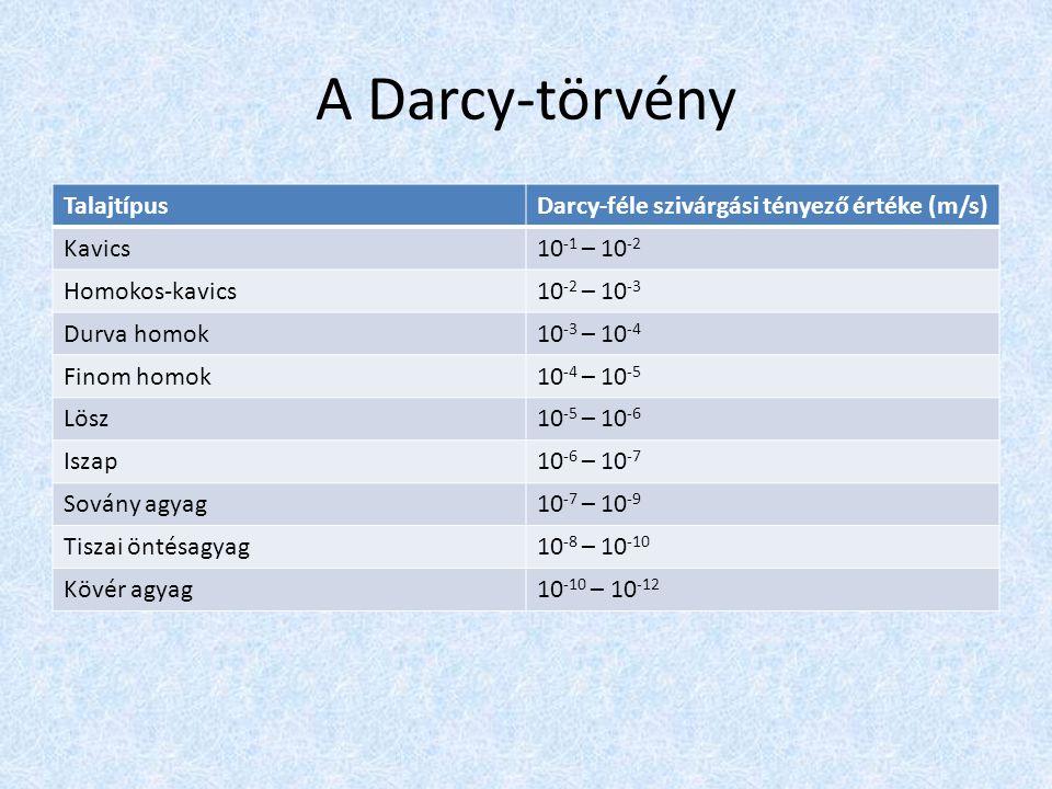A Darcy-törvény TalajtípusDarcy-féle szivárgási tényező értéke (m/s) Kavics10 -1 – 10 -2 Homokos-kavics10 -2 – 10 -3 Durva homok10 -3 – 10 -4 Finom ho