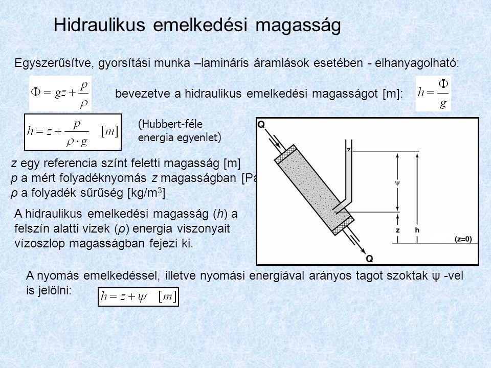 z egy referencia színt feletti magasság [m] p a mért folyadéknyomás z magasságban [Pa] ρ a folyadék sűrűség [kg/m 3 ] (Hubbert-féle energia egyenlet)