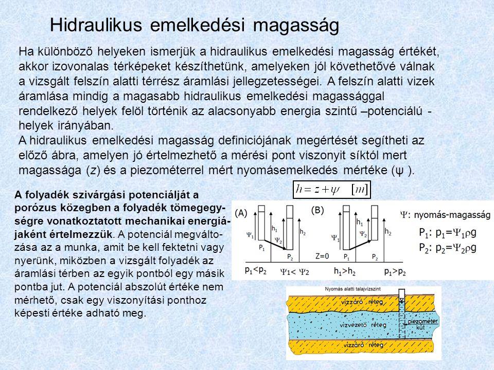 Hidraulikus emelkedési magasság Ha különböző helyeken ismerjük a hidraulikus emelkedési magasság értékét, akkor izovonalas térképeket készíthetünk, am