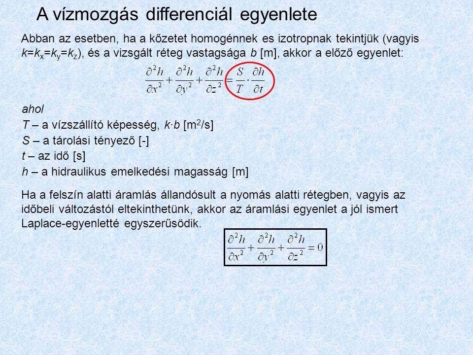 A vízmozgás differenciál egyenlete Abban az esetben, ha a kőzetet homogénnek es izotropnak tekintjük (vagyis k=k x =k y =k z ), és a vizsgált réteg va