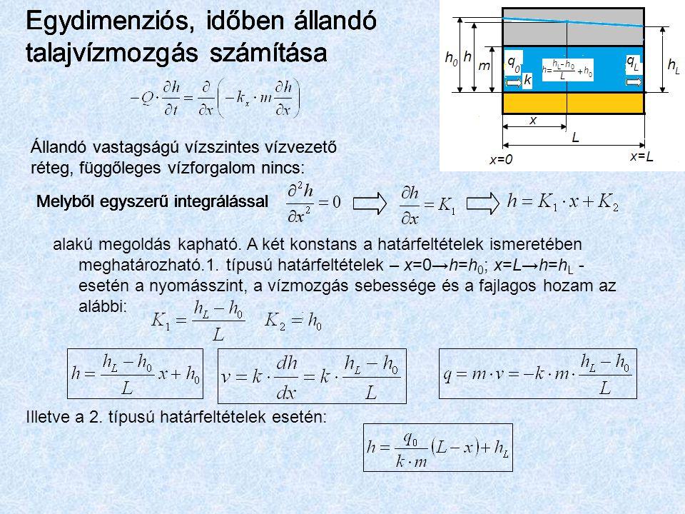 Egydimenziós, időben állandó talajvízmozgás számítása alakú megoldás kapható. A két konstans a határfeltételek ismeretében meghatározható.1. típusú ha
