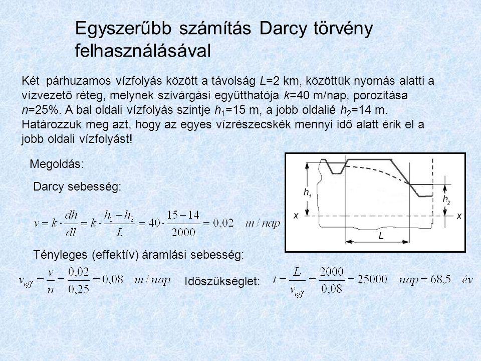 Egyszerűbb számítás Darcy törvény felhasználásával Két párhuzamos vízfolyás között a távolság L=2 km, közöttük nyomás alatti a vízvezető réteg, melyne