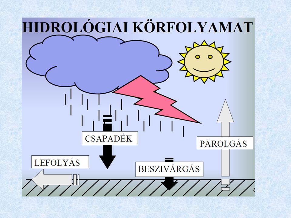 z egy referencia színt feletti magasság [m] p a mért folyadéknyomás z magasságban [Pa] ρ a folyadék sűrűség [kg/m 3 ] (Hubbert-féle energia egyenlet) Egyszerűsítve, gyorsítási munka –lamináris áramlások esetében - elhanyagolható: Hidraulikus emelkedési magasság bevezetve a hidraulikus emelkedési magasságot [m]: A hidraulikus emelkedési magasság (h) a felszín alatti vizek (ρ) energia viszonyait vízoszlop magasságban fejezi ki.