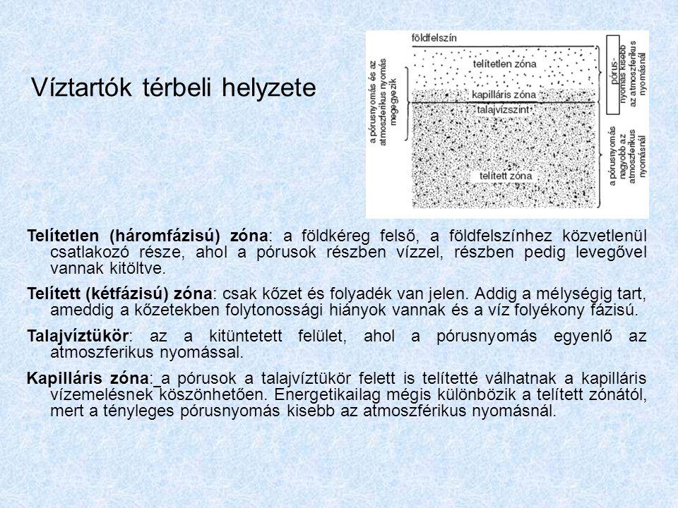 Egyszerűbb számítás Darcy törvény felhasználásával Két párhuzamos vízfolyás között a távolság L=2 km, közöttük nyomás alatti a vízvezető réteg, melynek szivárgási együtthatója k=40 m/nap, porozitása n=25%.