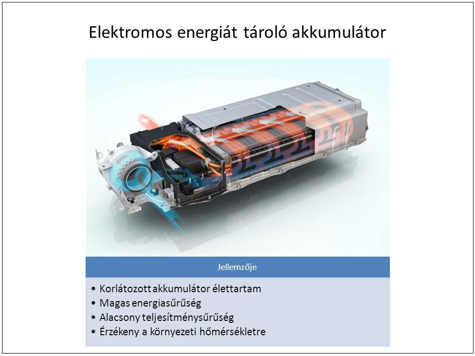 Elektromos energiát tároló akkumulátor Jellemzője Korlátozott akkumulátor élettartam Magas energiasűrűség Alacsony teljesítménysűrűség Érzékeny a környezeti hőmérsékletre