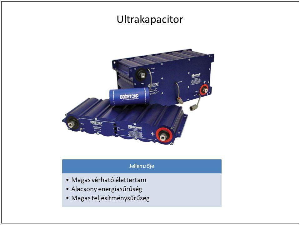 Ultrakapacitor Jellemzője Magas várható élettartam Alacsony energiasűrűség Magas teljesítménysűrűség
