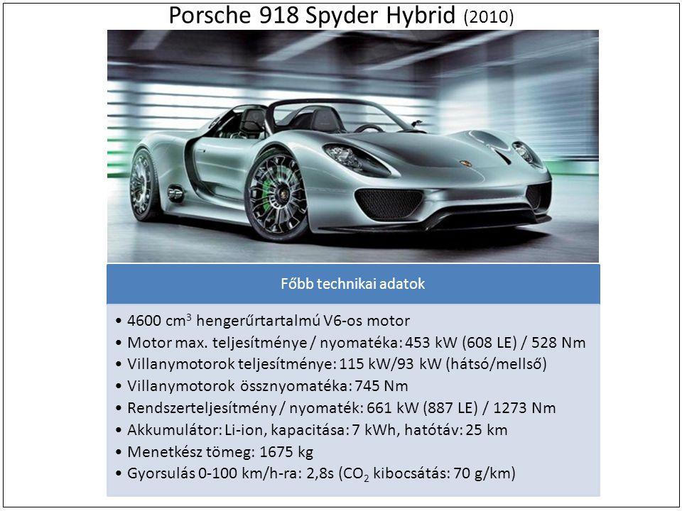 Porsche 918 Spyder Hybrid (2010) Főbb technikai adatok 4600 cm 3 hengerűrtartalmú V6-os motor Motor max. teljesítménye / nyomatéka: 453 kW (608 LE) /