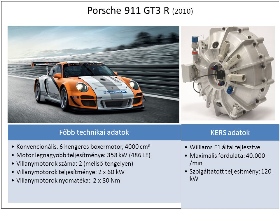 Porsche 911 GT3 R (2010) Főbb technikai adatok Konvencionális, 6 hengeres boxermotor, 4000 cm 3 Motor legnagyobb teljesítménye: 358 kW (486 LE) Villanymotorok száma: 2 (mellső tengelyen) Villanymotorok teljesítménye: 2 x 60 kW Villanymotorok nyomatéka: 2 x 80 Nm KERS adatok Williams F1 által fejlesztve Maximális fordulata: 40.000 /min Szolgáltatott teljesítmény: 120 kW