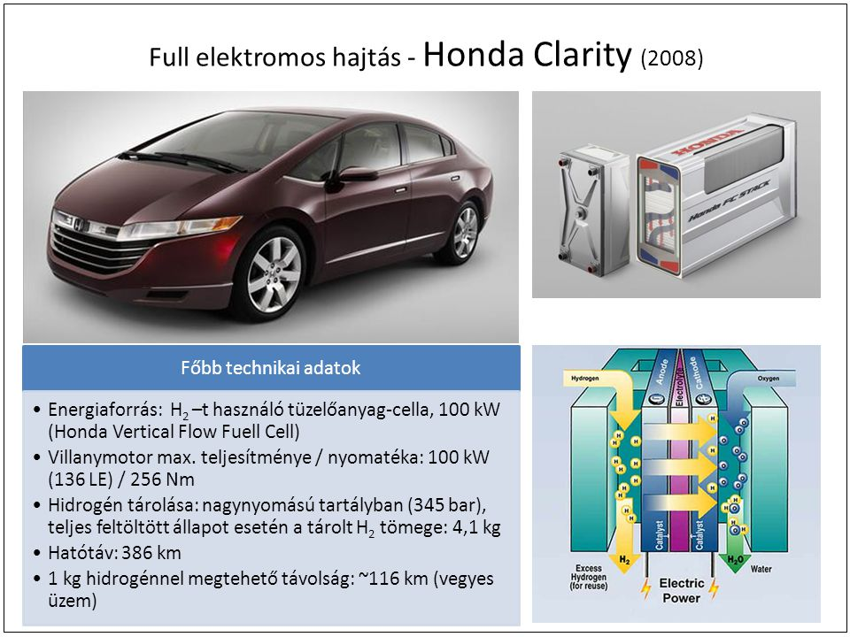 Full elektromos hajtás - Honda Clarity (2008) Főbb technikai adatok Energiaforrás: H2 –t használó tüzelőanyag-cella, 100 kW (Honda Vertical Flow Fuell Cell) Villanymotor max.