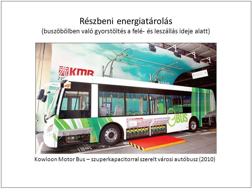 Részbeni energiatárolás (buszöbölben való gyorstöltés a felé- és leszállás ideje alatt) Kowloon Motor Bus – szuperkapacitorral szerelt városi autóbusz (2010)