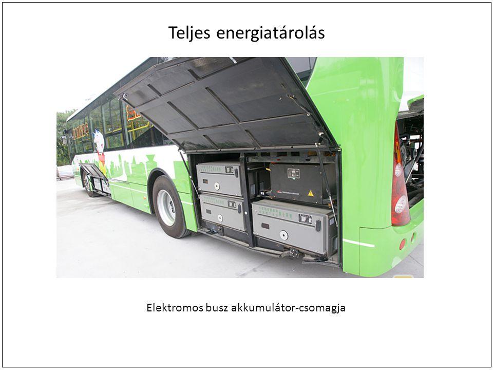Teljes energiatárolás Elektromos busz akkumulátor-csomagja