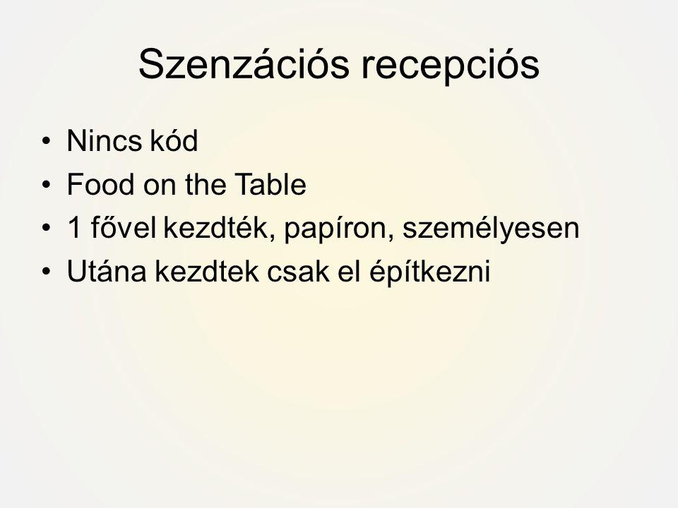 Szenzációs recepciós Nincs kód Food on the Table 1 fővel kezdték, papíron, személyesen Utána kezdtek csak el építkezni