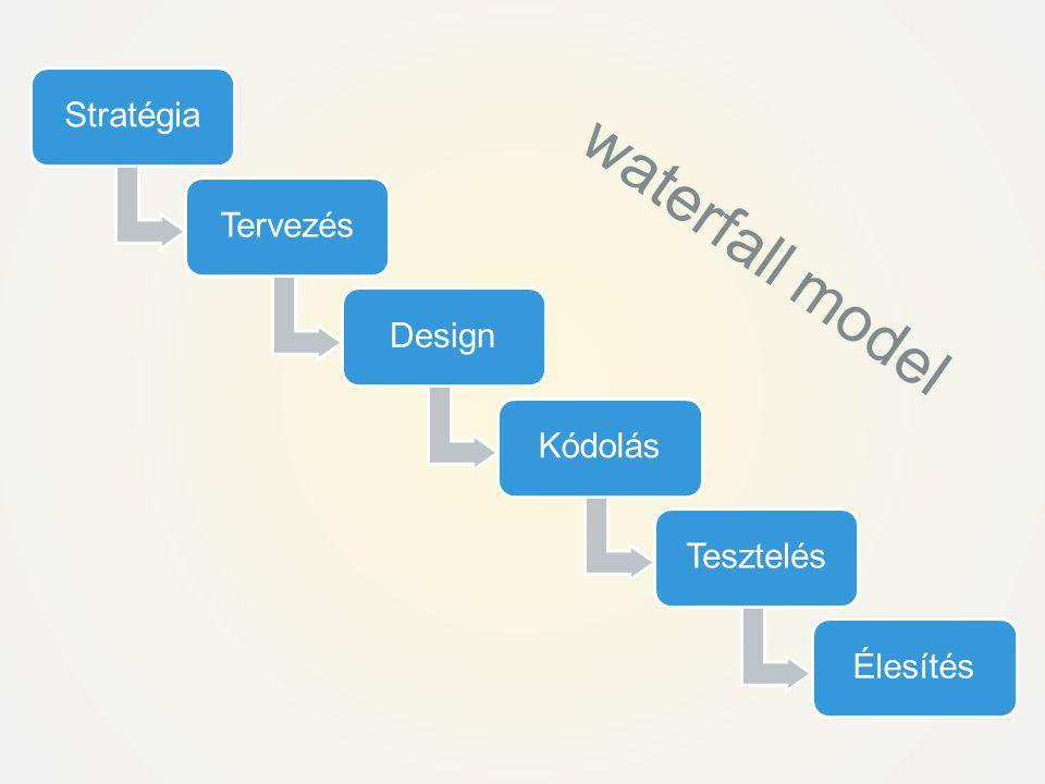 StratégiaTervezésDesignKódolásTesztelésÉlesítés waterfall model