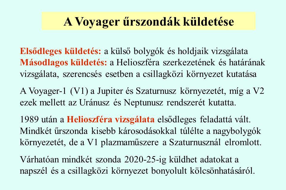 A Voyager űrszondák küldetése Elsődleges küldetés: a külső bolygók és holdjaik vizsgálata Másodlagos küldetés: a Helioszféra szerkezetének és határána