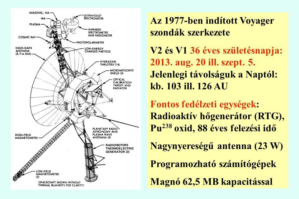 Az 1977-ben indított Voyager szondák szerkezete V2 és V1 36 éves születésnapja: 2013. aug. 20 ill. szept. 5. Jelenlegi távolságuk a Naptól: kb. 103 il
