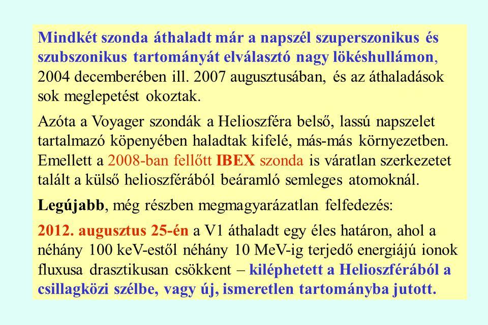 Mindkét szonda áthaladt már a napszél szuperszonikus és szubszonikus tartományát elválasztó nagy lökéshullámon, 2004 decemberében ill. 2007 augusztusá