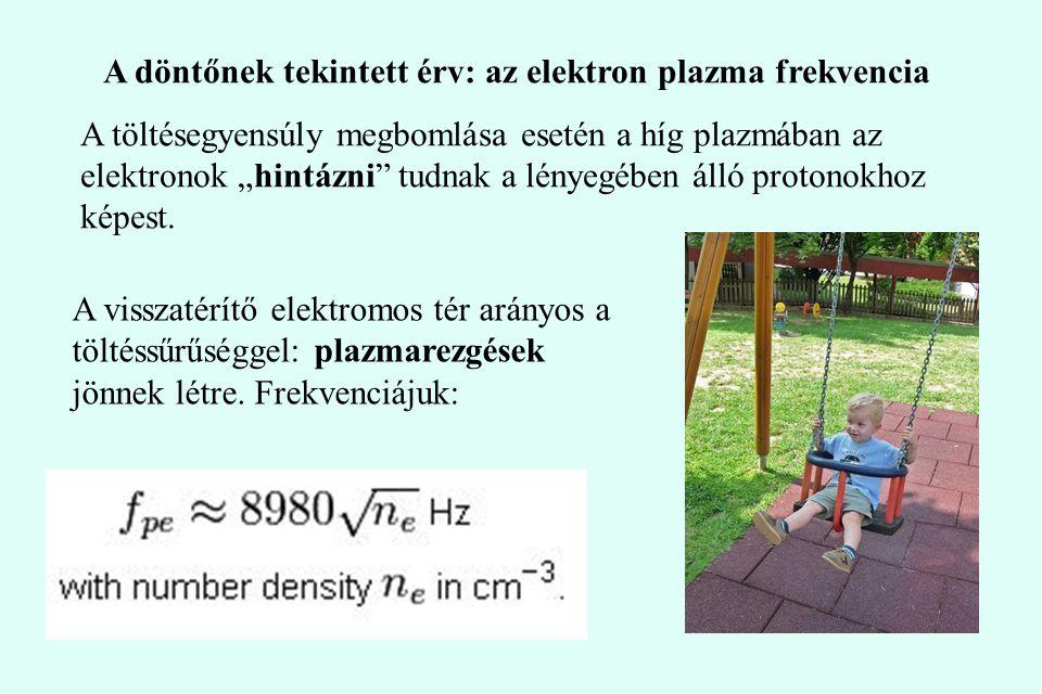 """A döntőnek tekintett érv: az elektron plazma frekvencia A töltésegyensúly megbomlása esetén a híg plazmában az elektronok """"hintázni"""" tudnak a lényegéb"""