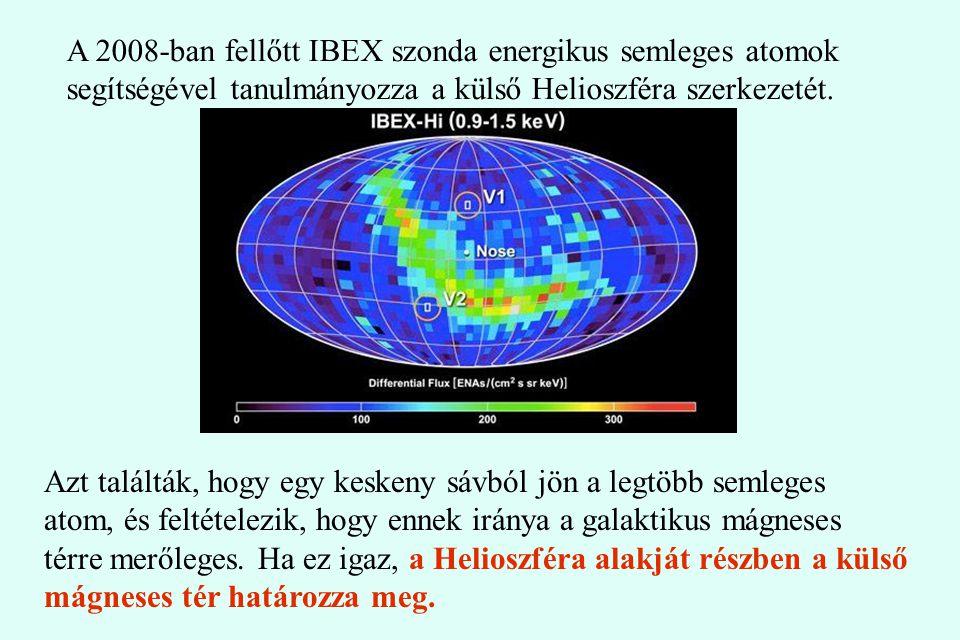 A 2008-ban fellőtt IBEX szonda energikus semleges atomok segítségével tanulmányozza a külső Helioszféra szerkezetét. Azt találták, hogy egy keskeny sá