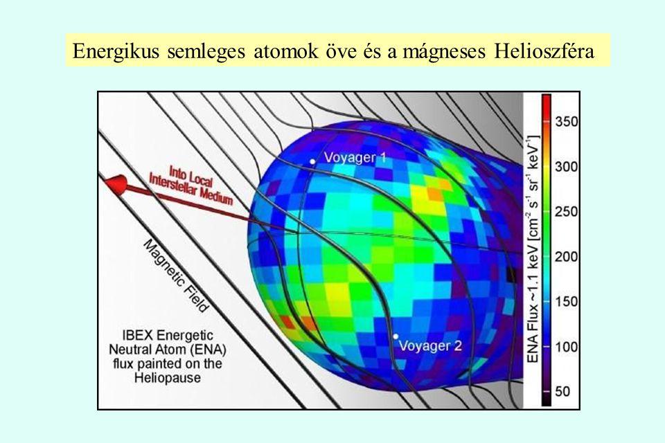 Energikus semleges atomok öve és a mágneses Helioszféra