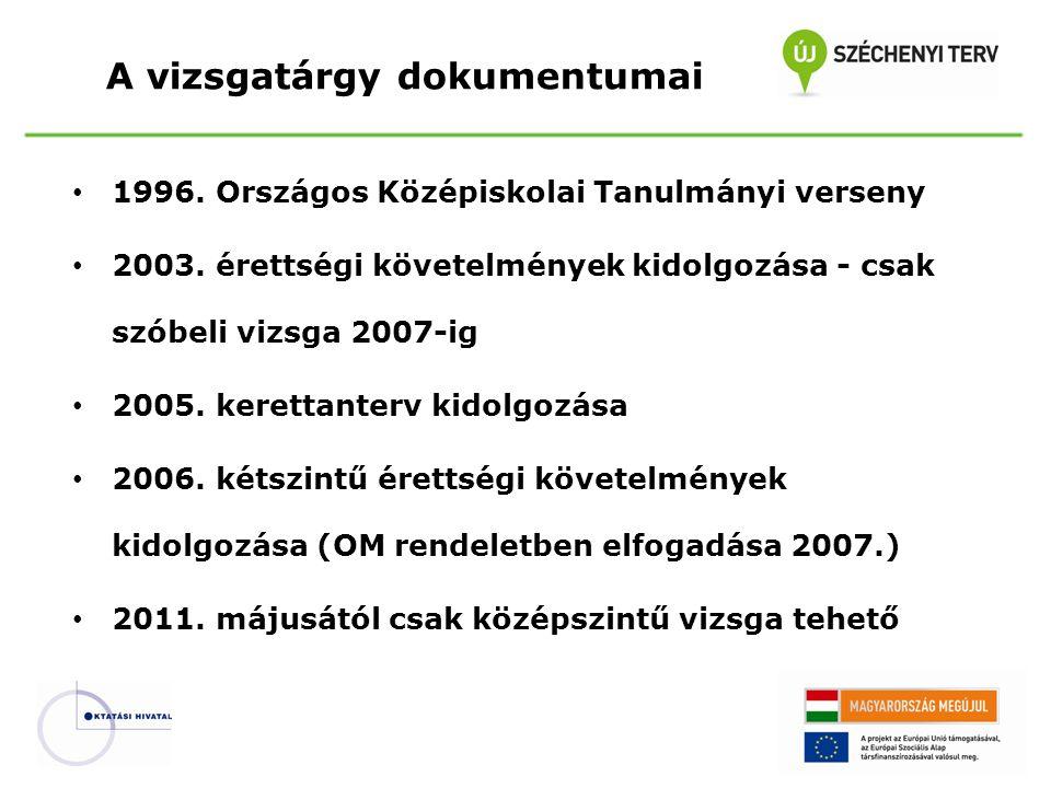 1996. Országos Középiskolai Tanulmányi verseny 2003. érettségi követelmények kidolgozása - csak szóbeli vizsga 2007-ig 2005. kerettanterv kidolgozása