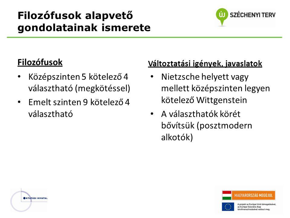 Középszinten 5 kötelező 4 választható (megkötéssel) Emelt szinten 9 kötelező 4 választható Változtatási igények, javaslatok Nietzsche helyett vagy mel