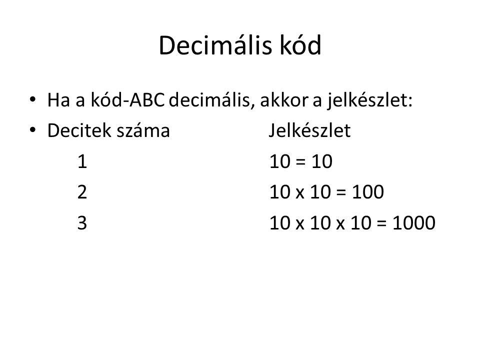 Decimális kód Ha a kód-ABC decimális, akkor a jelkészlet: Decitek száma Jelkészlet 1 10 = 10 2 10 x 10 = 100 3 10 x 10 x 10 = 1000