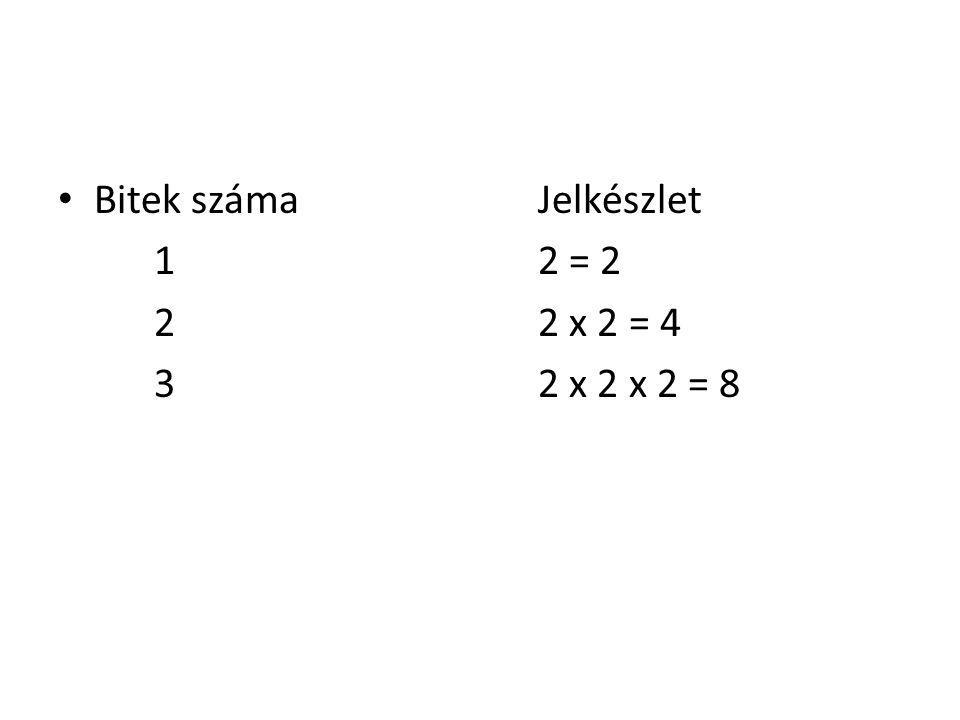 Bitek száma Jelkészlet 1 2 = 2 2 2 x 2 = 4 3 2 x 2 x 2 = 8