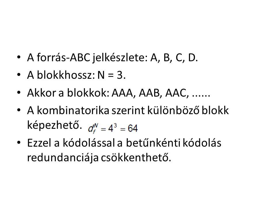 A forrás-ABC jelkészlete: A, B, C, D. A blokkhossz: N = 3. Akkor a blokkok: AAA, AAB, AAC,...... A kombinatorika szerint különböző blokk képezhető. Ez