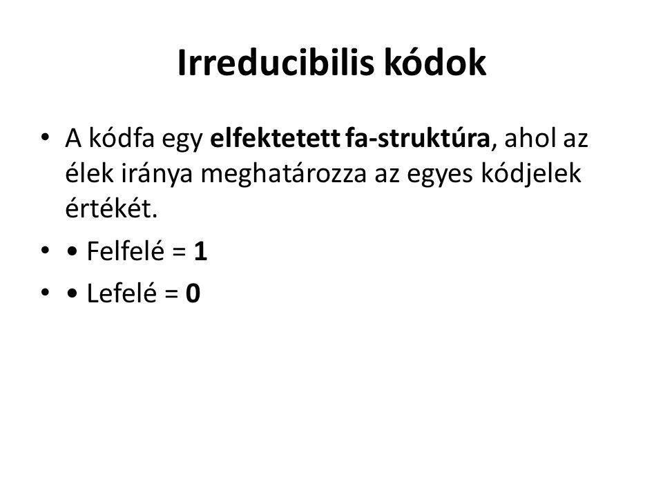Irreducibilis kódok A kódfa egy elfektetett fa-struktúra, ahol az élek iránya meghatározza az egyes kódjelek értékét. Felfelé = 1 Lefelé = 0