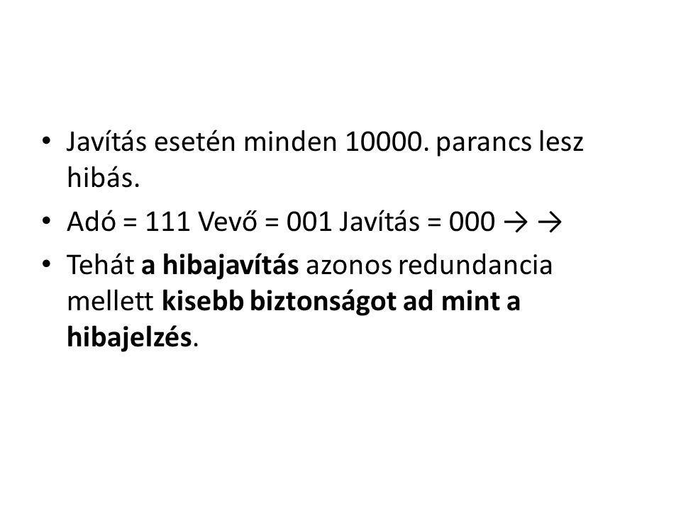 Javítás esetén minden 10000. parancs lesz hibás. Adó = 111 Vevő = 001 Javítás = 000 → → Tehát a hibajavítás azonos redundancia mellett kisebb biztonsá