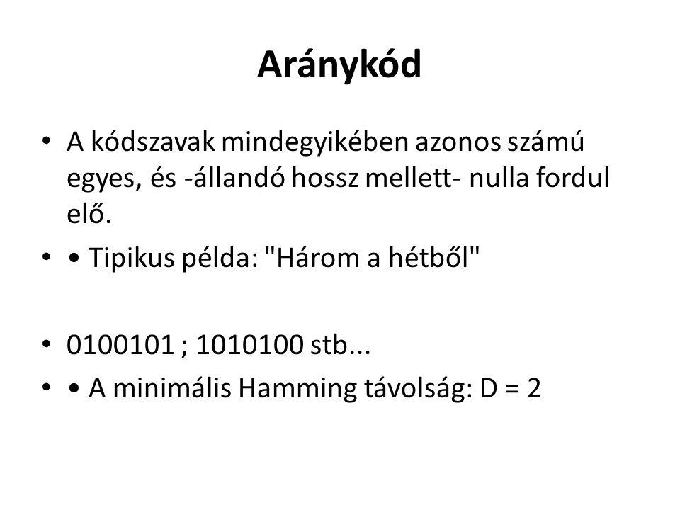 Aránykód A kódszavak mindegyikében azonos számú egyes, és -állandó hossz mellett- nulla fordul elő. Tipikus példa: