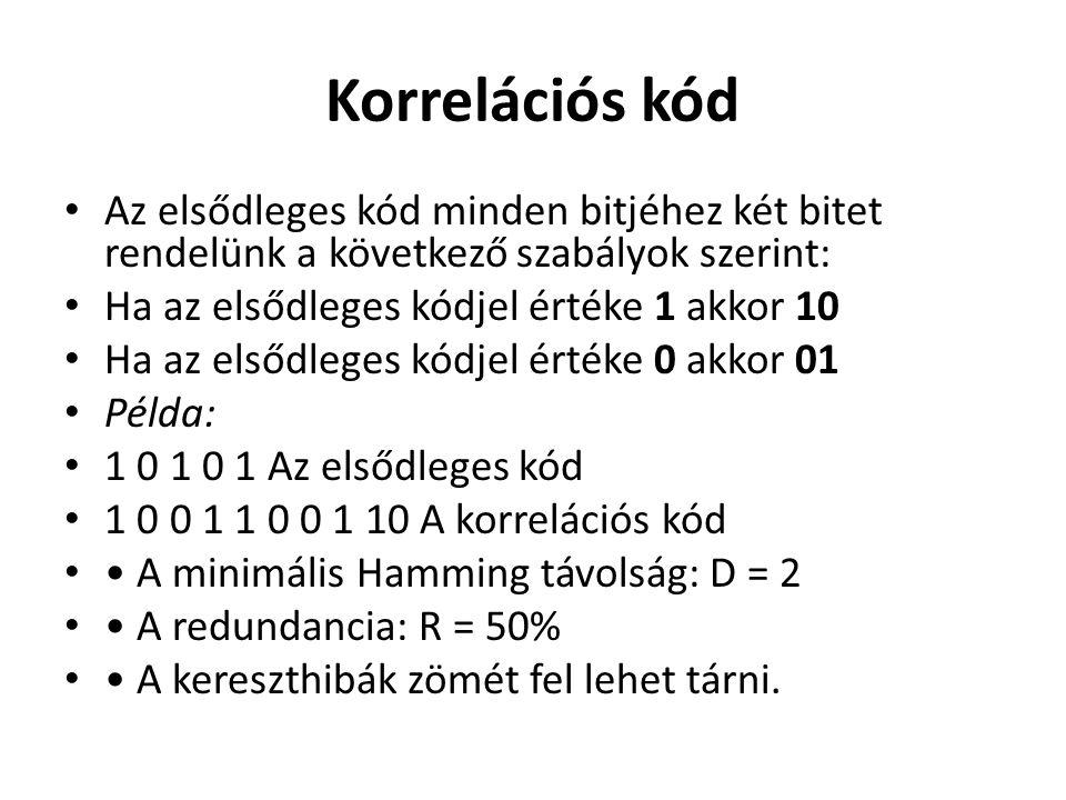 Korrelációs kód Az elsődleges kód minden bitjéhez két bitet rendelünk a következő szabályok szerint: Ha az elsődleges kódjel értéke 1 akkor 10 Ha az e