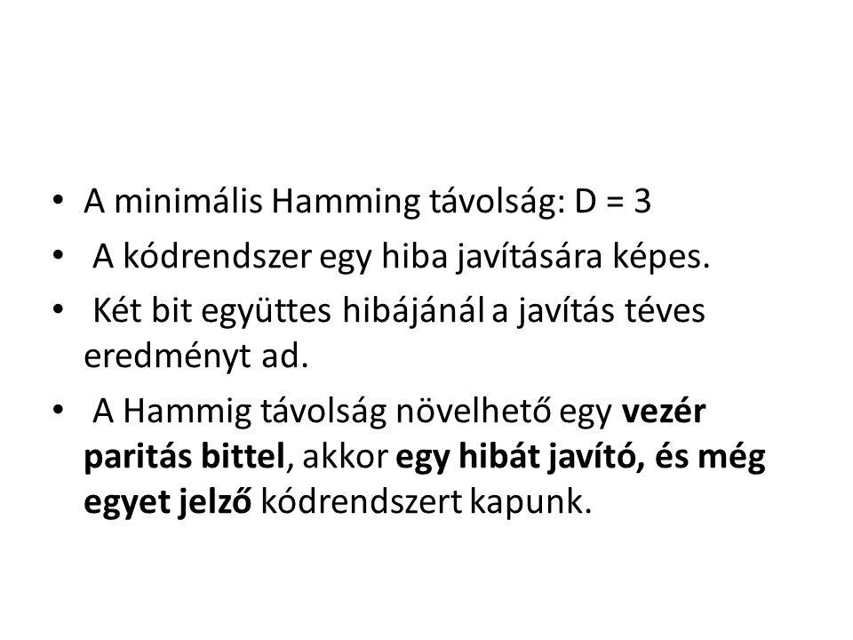 A minimális Hamming távolság: D = 3 A kódrendszer egy hiba javítására képes. Két bit együttes hibájánál a javítás téves eredményt ad. A Hammig távolsá