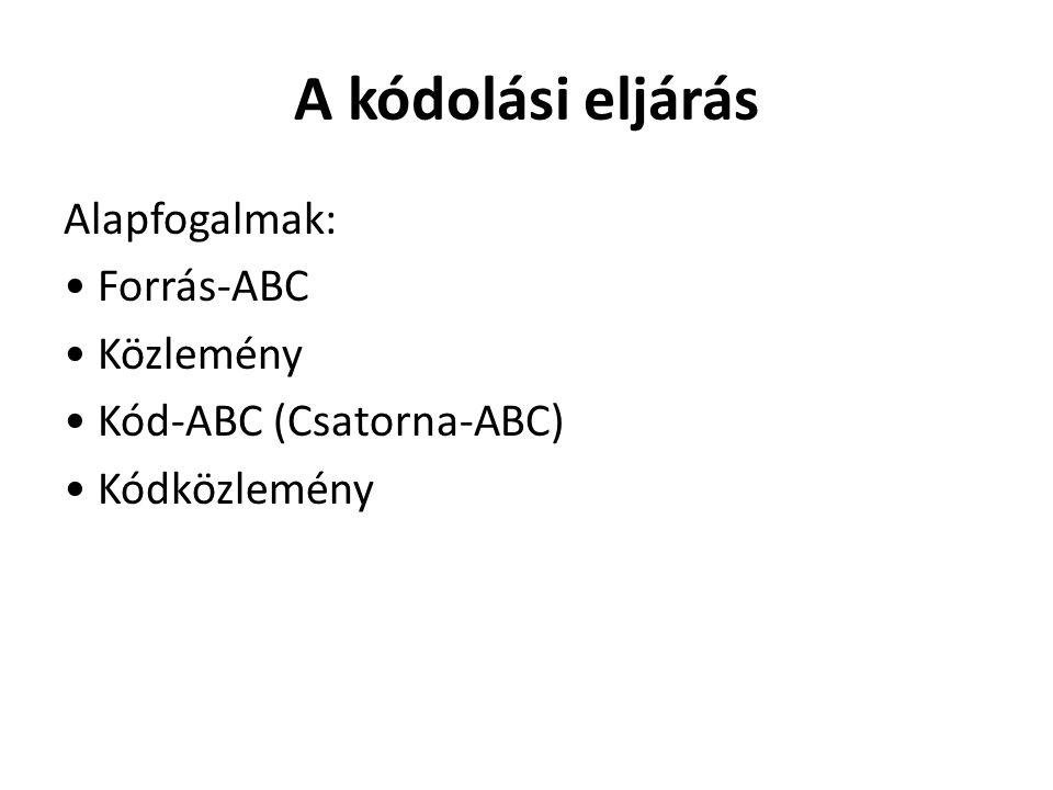 A kódolási eljárás Alapfogalmak: Forrás-ABC Közlemény Kód-ABC (Csatorna-ABC) Kódközlemény
